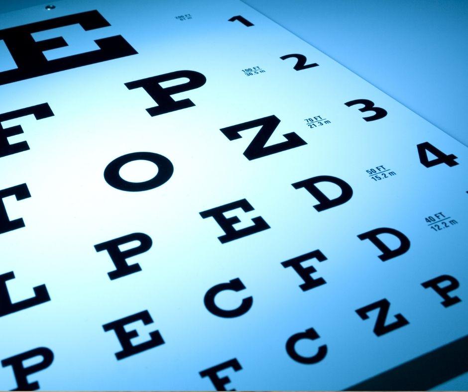 Plusoptix_Snellen Eye chart for a 20/20 vision